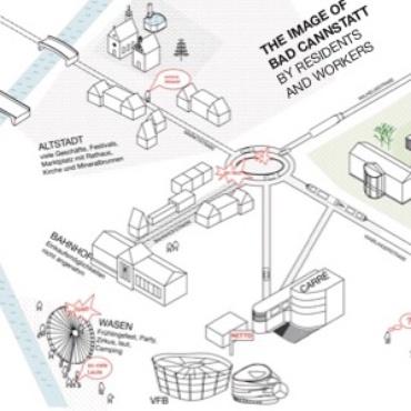 Kiezpiloten - Reality-Based Learning for Urban Transformation