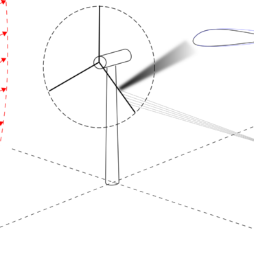 Wind Turbine Aerodynamics and Acoustics