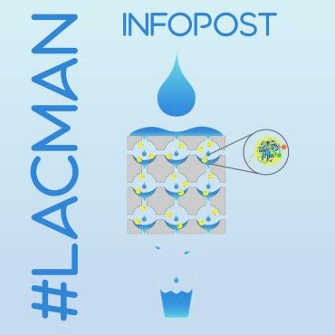 Lac-Man