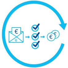Informationsseite: Digitaler Rechnungsworkflow (DRW)